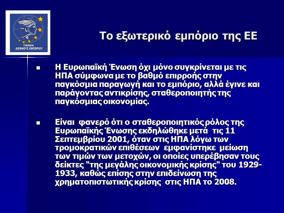 Το εξωτερικό εμπόριο της ΕΕ Το εξωτερικό εμπόριο της ΕΕ Η Ευρωπαϊκή Ένωση όχι μόνο συγκρίνεται με τις ΗΠΑ σύμφωνα με το βαθμό επιρροής στην παγκόσμια παραγωγή και το εμπόριο, αλλά έγινε και παράγοντας αντικρίσης, σταθεροποιητής της παγκόσμιας οικονομίας.