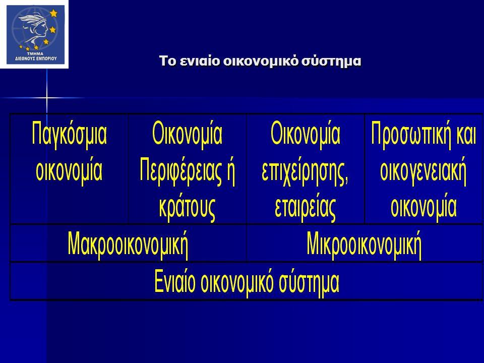Πίνακας 1.1.Η διάρθρωση της Παγκόσμιας Οικονομίας Πίνακας 1.1.