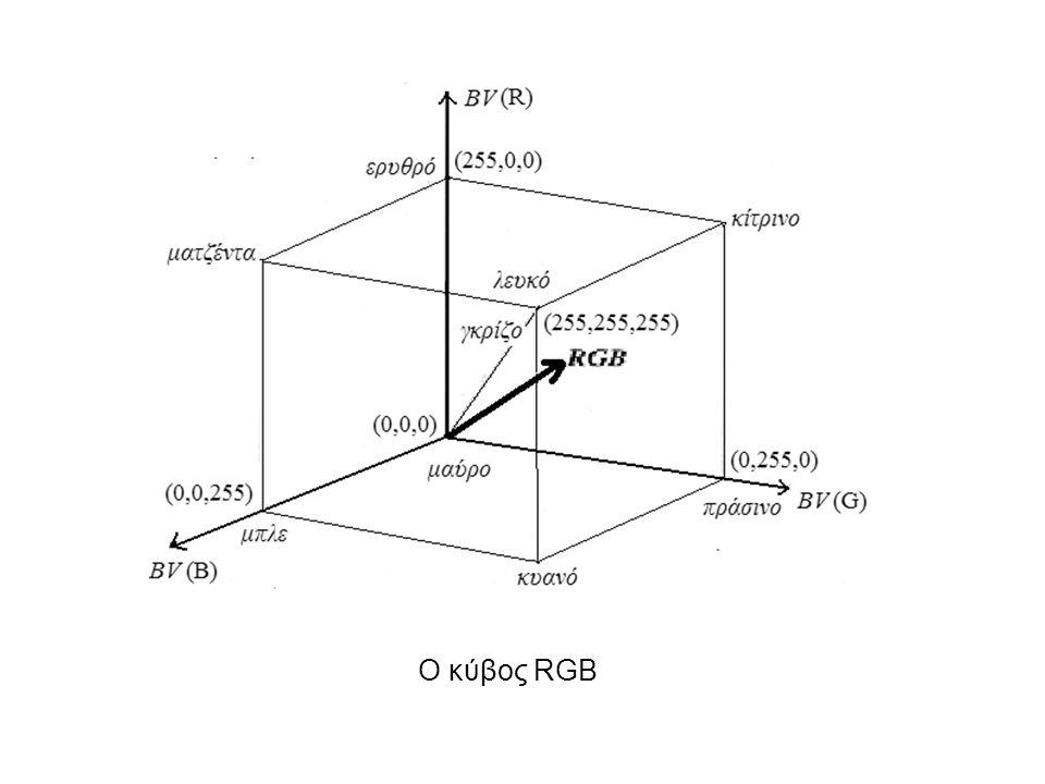 Ο κύβος RGB