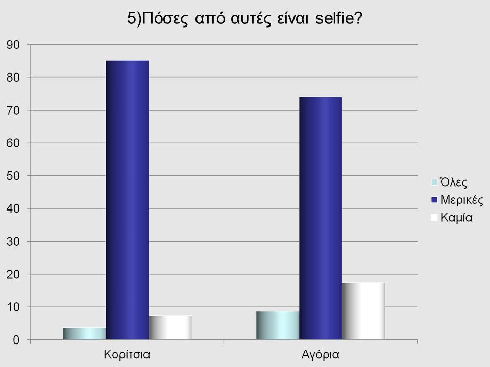 5)Πόσες από αυτές είναι selfie