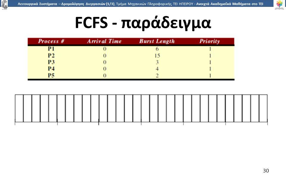 3030 Λειτουργικά Συστήματα – Δρομολόγηση Διεργασιών (1/3), Τμήμα Μηχανικών Πληροφορικής, ΤΕΙ ΗΠΕΙΡΟΥ - Ανοιχτά Ακαδημαϊκά Μαθήματα στο ΤΕΙ Ηπείρου FCFS - παράδειγμα 30