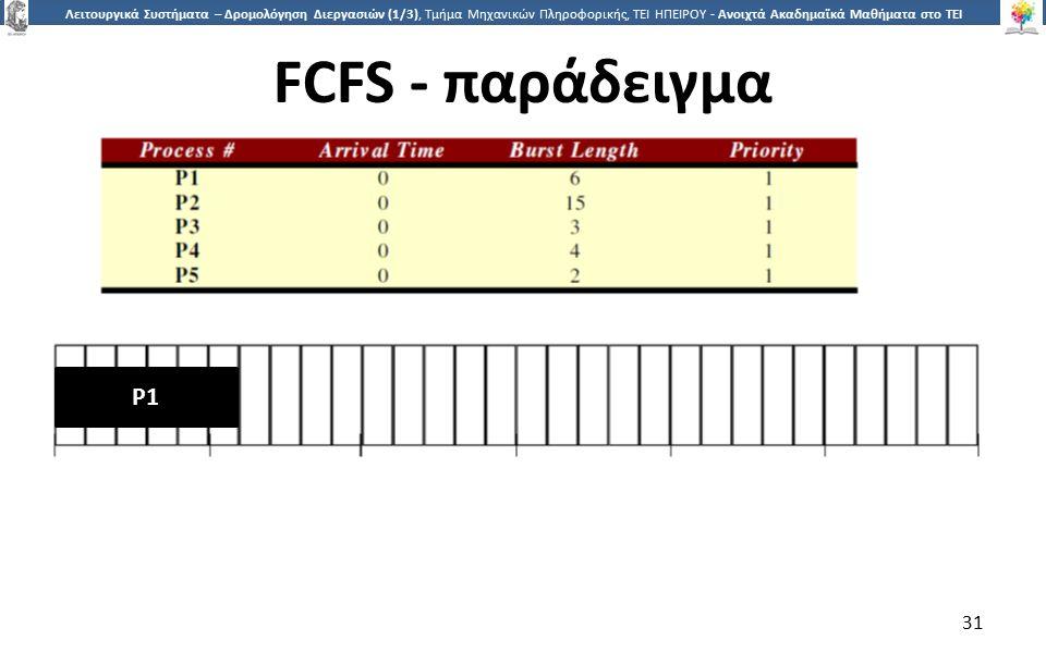 3131 Λειτουργικά Συστήματα – Δρομολόγηση Διεργασιών (1/3), Τμήμα Μηχανικών Πληροφορικής, ΤΕΙ ΗΠΕΙΡΟΥ - Ανοιχτά Ακαδημαϊκά Μαθήματα στο ΤΕΙ Ηπείρου FCFS - παράδειγμα 31 P1