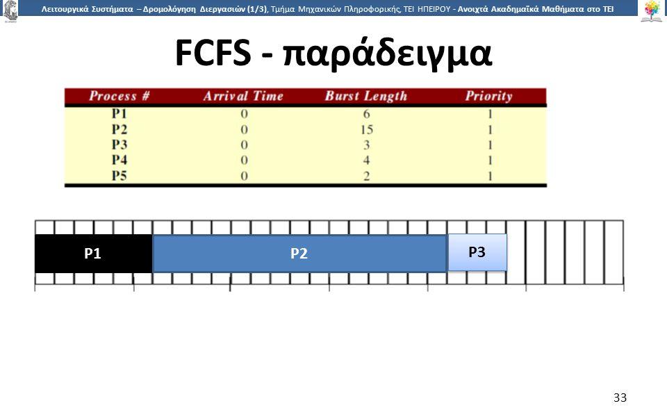 3 Λειτουργικά Συστήματα – Δρομολόγηση Διεργασιών (1/3), Τμήμα Μηχανικών Πληροφορικής, ΤΕΙ ΗΠΕΙΡΟΥ - Ανοιχτά Ακαδημαϊκά Μαθήματα στο ΤΕΙ Ηπείρου FCFS - παράδειγμα 33 P1 P2 P3