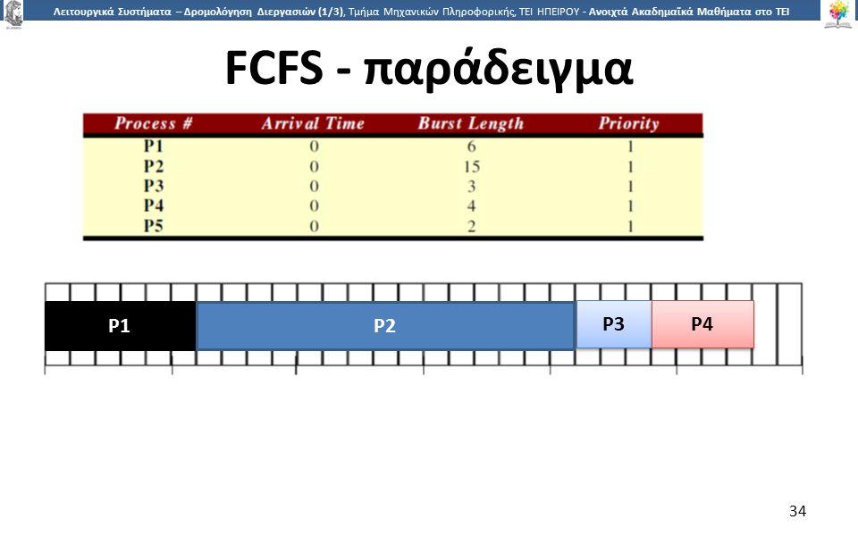 3434 Λειτουργικά Συστήματα – Δρομολόγηση Διεργασιών (1/3), Τμήμα Μηχανικών Πληροφορικής, ΤΕΙ ΗΠΕΙΡΟΥ - Ανοιχτά Ακαδημαϊκά Μαθήματα στο ΤΕΙ Ηπείρου FCFS - παράδειγμα 34 P1 P2 P3 P4