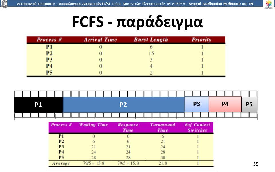3535 Λειτουργικά Συστήματα – Δρομολόγηση Διεργασιών (1/3), Τμήμα Μηχανικών Πληροφορικής, ΤΕΙ ΗΠΕΙΡΟΥ - Ανοιχτά Ακαδημαϊκά Μαθήματα στο ΤΕΙ Ηπείρου FCFS - παράδειγμα 35 P1 P2 P3 P4 P5