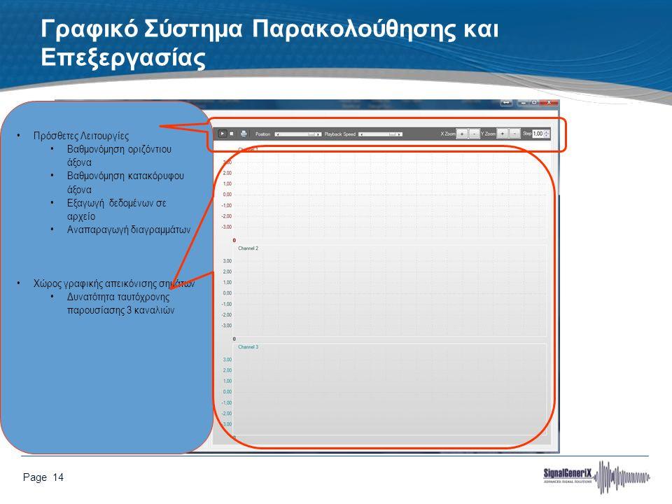 Page 14 Γραφικό Σύστημα Παρακολούθησης και Επεξεργασίας Πρόσθετες Λειτουργίες Βαθμονόμηση οριζόντιου άξονα Βαθμονόμηση κατακόρυφου άξονα Εξαγωγή δεδομένων σε αρχείο Αναπαραγωγή διαγραμμάτων Χώρος γραφικής απεικόνισης σημάτων Δυνατότητα ταυτόχρονης παρουσίασης 3 καναλιών