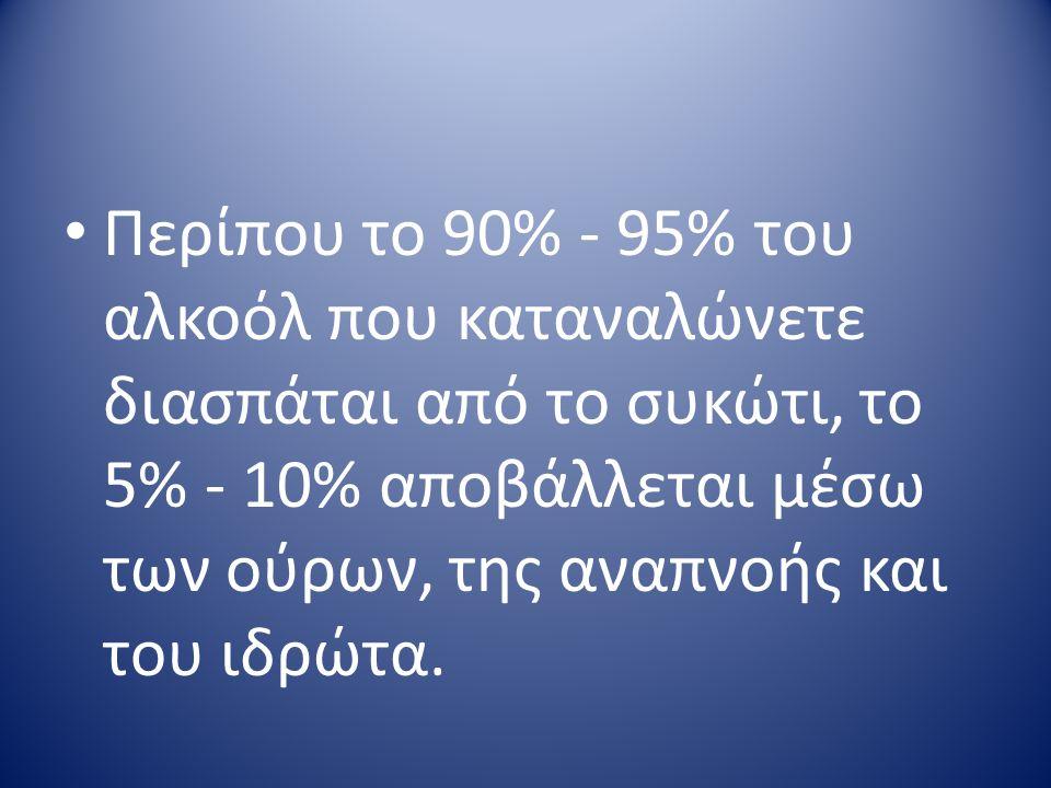 ΒΙΒΛΙΟΓΡΑΦΙΑ-ΣΕΛΙΔΕΣ https://symvstathmos.wordpress.com/2012/10/24/%CE%B7- %CE%BA%CE%B1%CF%84%CE%B1%CE%BD%CE%AC%CE%BB%CF%89%CF %83%CE%B7-%CE%B1%CE%BB%CE%BA%CE%BF%CF%8C%CE%BB- %CF%83%CF%84%CE%B7%CE%BD- %CE%B5%CF%86%CE%B7%CE%B2%CE%B5%CE%AF%CE%B1- %CE%AD%CF%87%CE%B5%CE%B9/ https://symvstathmos.wordpress.com/2012/10/24/%CE%B7- %CE%BA%CE%B1%CF%84%CE%B1%CE%BD%CE%AC%CE%BB%CF%89%CF %83%CE%B7-%CE%B1%CE%BB%CE%BA%CE%BF%CF%8C%CE%BB- %CF%83%CF%84%CE%B7%CE%BD- %CE%B5%CF%86%CE%B7%CE%B2%CE%B5%CE%AF%CE%B1- %CE%AD%CF%87%CE%B5%CE%B9/ http://blogs.sch.gr/lykkastk/files/2014/02/ml4.pdf http://xristinanikos.blogspot.gr/ https://el.wikipedia.org/wiki/%CE%91%CE%BB%CE%BA%CE%BF%CE%BF% CE%BB%CE%B9%CF%83%CE%BC%CF%8C%CF%82 https://el.wikipedia.org/wiki/%CE%91%CE%BB%CE%BA%CE%BF%CE%BF% CE%BB%CE%B9%CF%83%CE%BC%CF%8C%CF%82 http://www.neaygeia.gr/page.asp?p=410