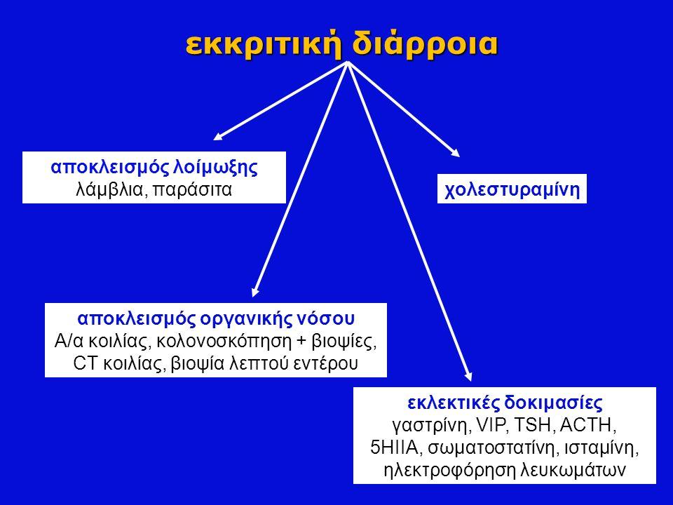αποκλεισμός λοίμωξης λάμβλια, παράσιτα αποκλεισμός οργανικής νόσου Α/α κοιλίας, κολονοσκόπηση + βιοψίες, CT κοιλίας, βιοψία λεπτού εντέρου εκλεκτικές