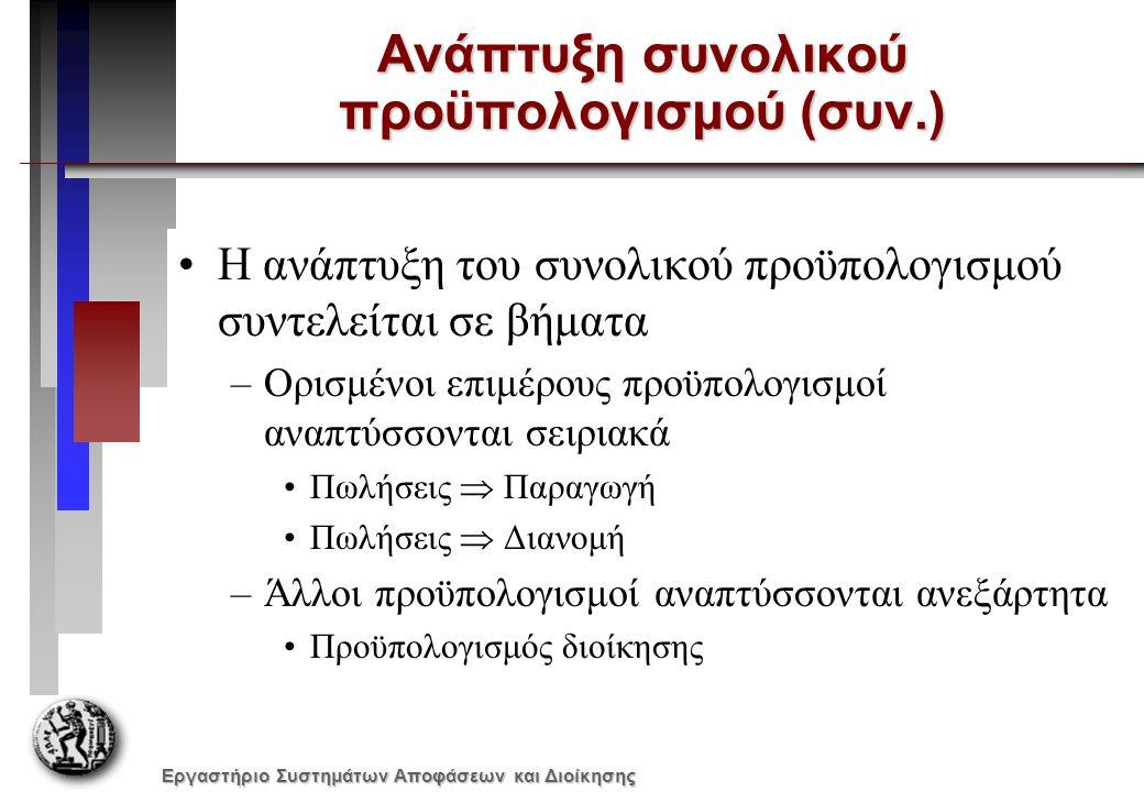 Εργαστήριο Συστημάτων Αποφάσεων και Διοίκησης Ανάπτυξη συνολικού προϋπολογισμού (συν.) Η ανάπτυξη του συνολικού προϋπολογισμού συντελείται σε βήματα –