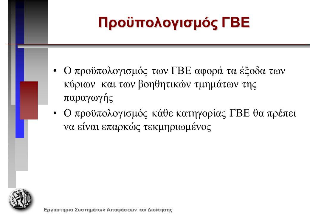 Εργαστήριο Συστημάτων Αποφάσεων και Διοίκησης Προϋπολογισμός ΓΒΕ Ο προϋπολογισμός των ΓΒΕ αφορά τα έξοδα των κύριων και των βοηθητικών τμημάτων της πα