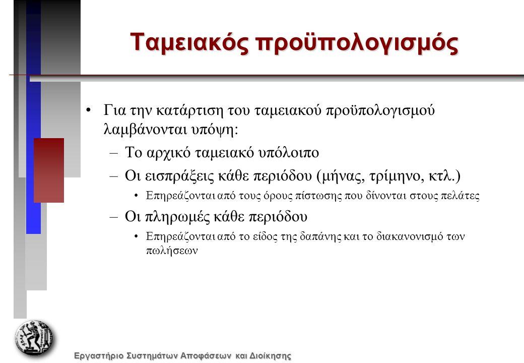 Εργαστήριο Συστημάτων Αποφάσεων και Διοίκησης Ταμειακός προϋπολογισμός Για την κατάρτιση του ταμειακού προϋπολογισμού λαμβάνονται υπόψη: –Το αρχικό ταμειακό υπόλοιπο –Οι εισπράξεις κάθε περιόδου (μήνας, τρίμηνο, κτλ.) Επηρεάζονται από τους όρους πίστωσης που δίνονται στους πελάτες –Οι πληρωμές κάθε περιόδου Επηρεάζονται από το είδος της δαπάνης και το διακανονισμό των πωλήσεων