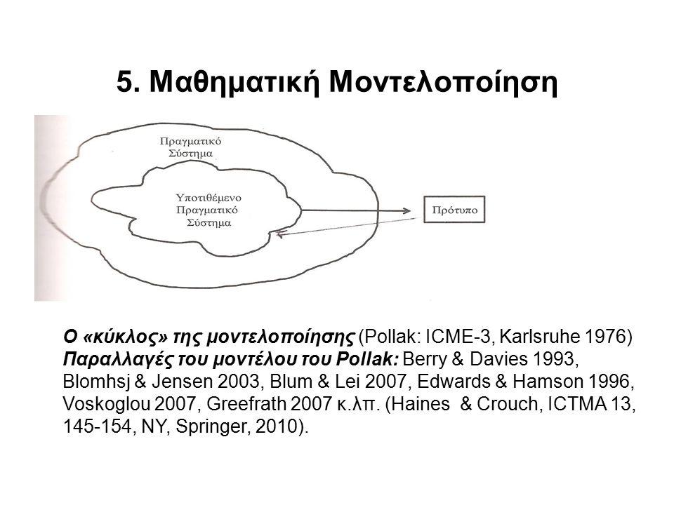 5. Μαθηματική Μοντελοποίηση Ο «κύκλος» της μοντελοποίησης (Pollak: ICME-3, Karlsruhe 1976) Παραλλαγές του μοντέλου του Pollak: Berry & Davies 1993, Bl