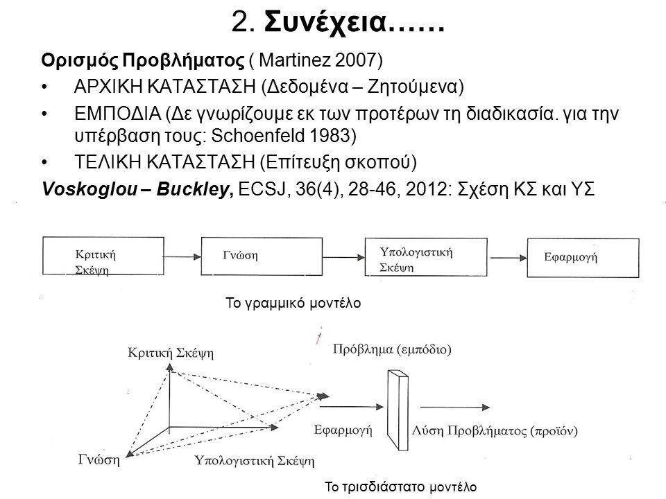 2. Συνέχεια…… Ορισμός Προβλήματος ( Martinez 2007) ΑΡΧΙΚΗ ΚΑΤΑΣΤΑΣΗ (Δεδομένα – Ζητούμενα) ΕΜΠΟΔΙΑ (Δε γνωρίζουμε εκ των προτέρων τη διαδικασία. για τ