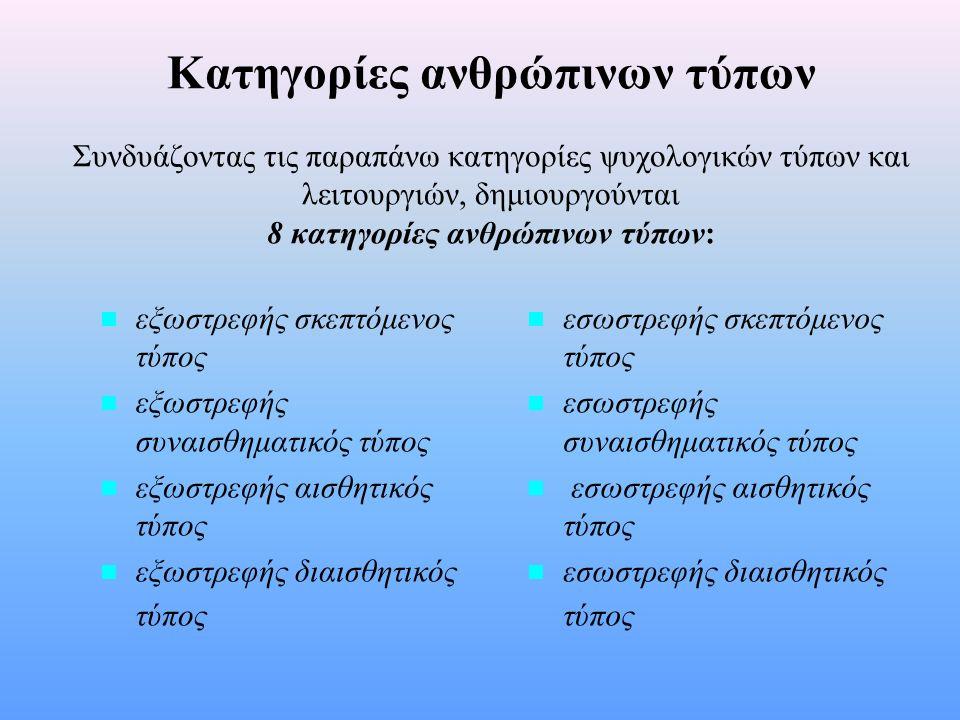 Οι 4 βασικές ψυχολογικές λειτουργίες Ο Jung περιέγραψε την ύπαρξη και δράση 4 λειτουργιών που συμβάλλουν στον προσανατολισμό του ανθρώπου στον εξωτερικό και εσωτερικό κόσμο: n n ΛΟΓΙΚΕΣ ΛΕΙΤΟΥΡΓΙΕΣ 1.