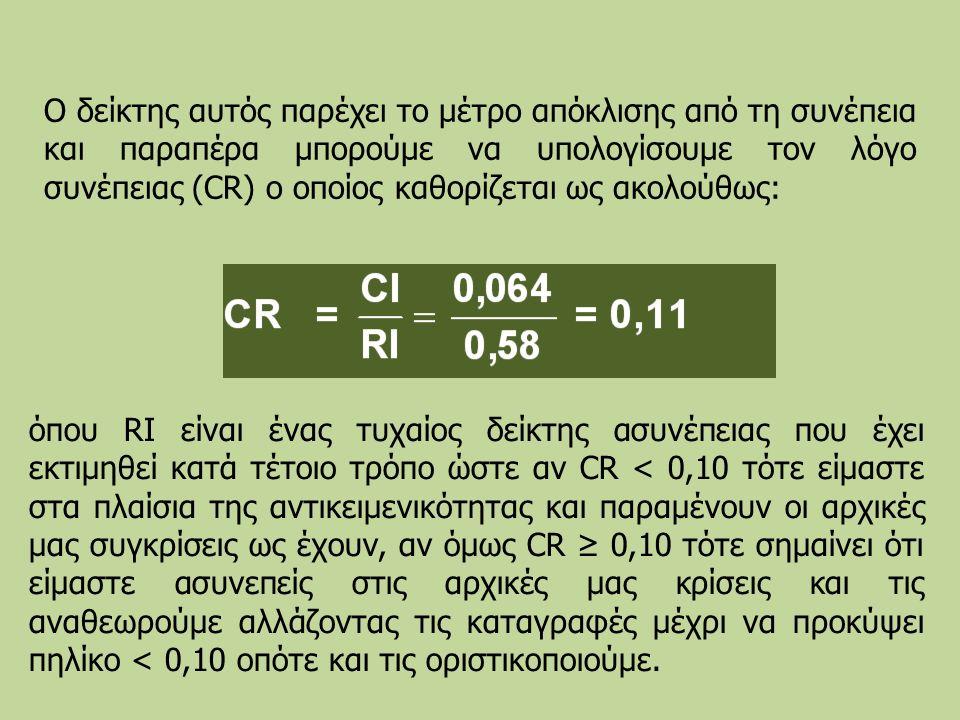 Ο δείκτης αυτός παρέχει το μέτρο απόκλισης από τη συνέπεια και παραπέρα μπορούμε να υπολογίσουμε τον λόγο συνέπειας (CR) ο οποίος καθορίζεται ως ακολούθως: όπου RI είναι ένας τυχαίος δείκτης ασυνέπειας που έχει εκτιμηθεί κατά τέτοιο τρόπο ώστε αν CR < 0,10 τότε είμαστε στα πλαίσια της αντικειμενικότητας και παραμένουν οι αρχικές μας συγκρίσεις ως έχουν, αν όμως CR ≥ 0,10 τότε σημαίνει ότι είμαστε ασυνεπείς στις αρχικές μας κρίσεις και τις αναθεωρούμε αλλάζοντας τις καταγραφές μέχρι να προκύψει πηλίκο < 0,10 οπότε και τις οριστικοποιούμε.