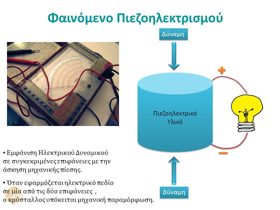 Φαινόμενο Πιεζοηλεκτρισμού Πιεζοηλεκτρικό Υλικό Πιεζοηλεκτρικό Υλικό Δύναμη Εμφάνιση Ηλεκτρικού Δυναμικού σε συγκεκριμένες επιφάνειες με την άσκηση μηχανικής πίεσης.