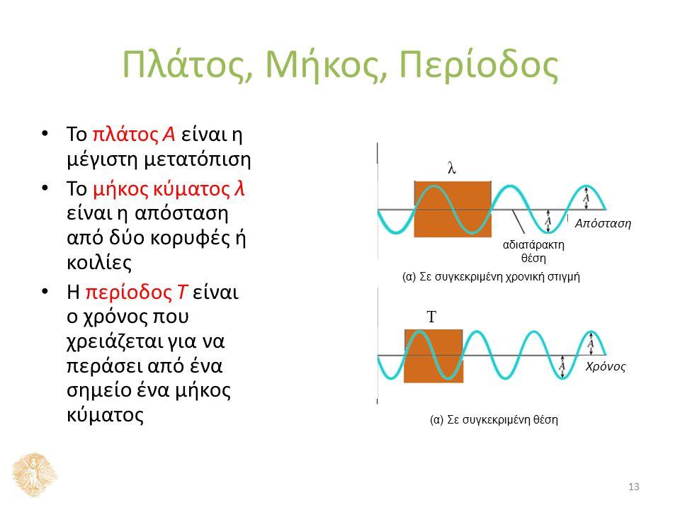 Πλάτος, Μήκος, Περίοδος Το πλάτος Α είναι η μέγιστη μετατόπιση Το μήκος κύματος λ είναι η απόσταση από δύο κορυφές ή κοιλίες Η περίοδος Τ είναι ο χρόνος που χρειάζεται για να περάσει από ένα σημείο ένα μήκος κύματος 13 λ Απόσταση αδιατάρακτη θέση (α) Σε συγκεκριμένη χρονική στιγμή T (α) Σε συγκεκριμένη θέση Χρόνος