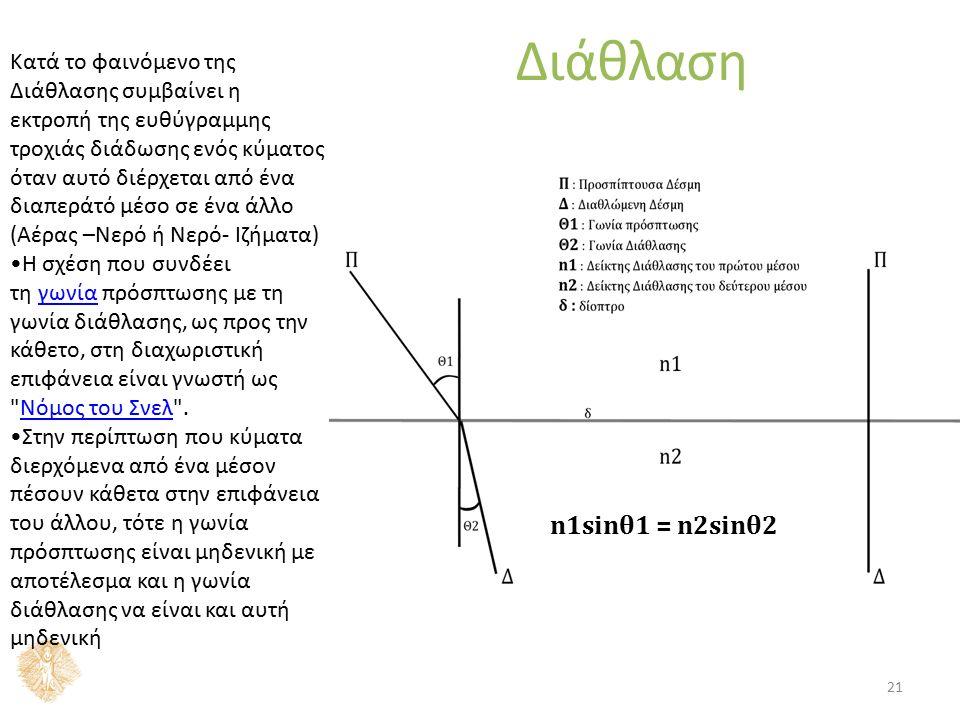 Διάθλαση 21 Κατά το φαινόμενο της Διάθλασης συμβαίνει η εκτροπή της ευθύγραμμης τροχιάς διάδωσης ενός κύματος όταν αυτό διέρχεται από ένα διαπεράτό μέσο σε ένα άλλο (Αέρας –Νερό ή Νερό- Ιζήματα) Η σχέση που συνδέει τη γωνία πρόσπτωσης με τη γωνία διάθλασης, ως προς την κάθετο, στη διαχωριστική επιφάνεια είναι γνωστή ως Νόμος του Σνελ .γωνίαΝόμος του Σνελ Στην περίπτωση που κύματα διερχόμενα από ένα μέσον πέσουν κάθετα στην επιφάνεια του άλλου, τότε η γωνία πρόσπτωσης είναι μηδενική με αποτέλεσμα και η γωνία διάθλασης να είναι και αυτή μηδενική n1sinθ1 = n2sinθ2