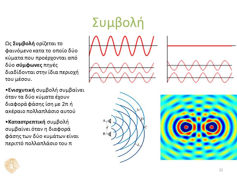 Συμβολή 22 Ως Συμβολή ορίζεται το φαινόμενο κατα το οποίο δύο κύματα που προέρχονται από δύο σύμφωνες πηγές διαδίδονται στην ίδια περιοχή του μέσου.