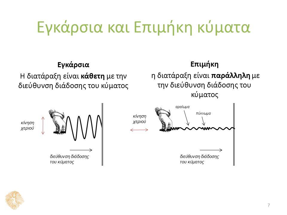 Εγκάρσια και Επιμήκη κύματα Εγκάρσια Η διατάραξη είναι κάθετη με την διεύθυνση διάδοσης του κύματος Επιμήκη η διατάραξη είναι παράλληλη με την διεύθυνση διάδοσης του κύματος 7 κίνηση χεριού διεύθυνση διάδοσης του κύματος κίνηση χεριού πύκνωμα αραίωμα