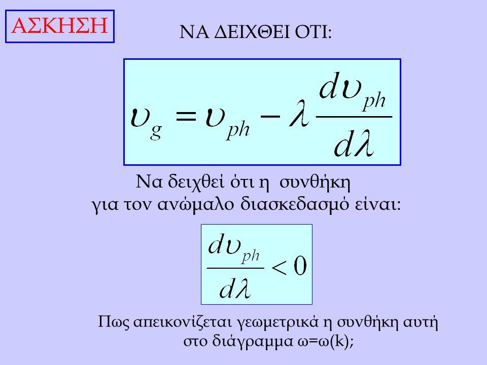 Nα δειχθεί ότι η συνθήκη για τον ανώμαλο διασκεδασμό είναι: Πως απεικονίζεται γεωμετρικά η συνθήκη αυτή στο διάγραμμα ω=ω(k); ΝΑ ΔΕΙΧΘΕΙ ΟΤΙ: ΑΣΚΗΣΗ