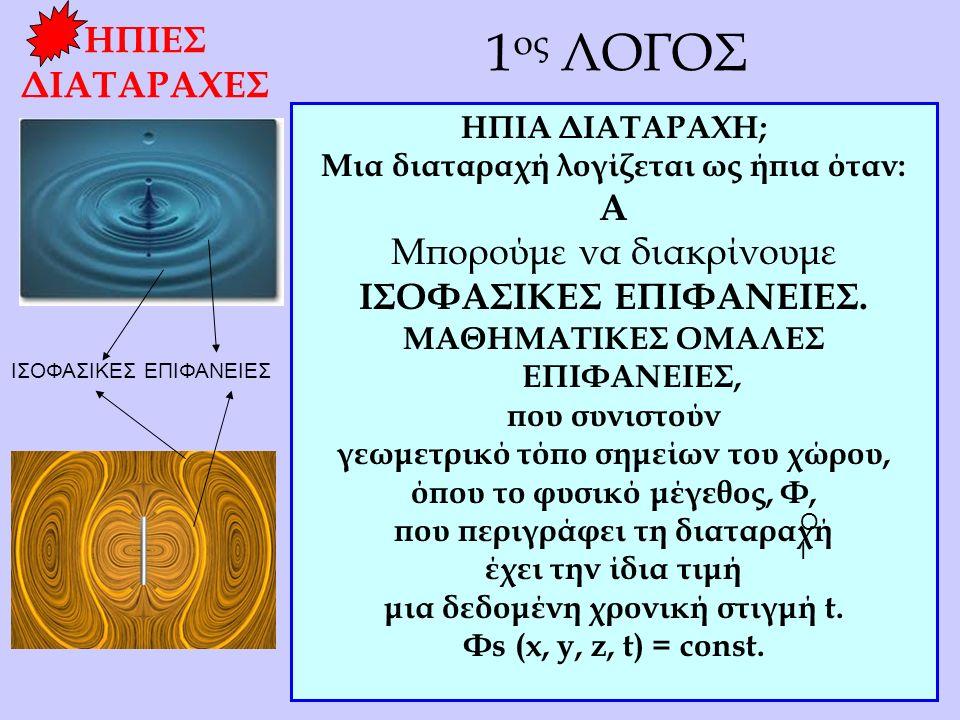 ΠΡΑΓΜΑΤΙΚΗ ΔΙΑΤΑΡΑΧΗ y(k) ΧΩΡΟΣ