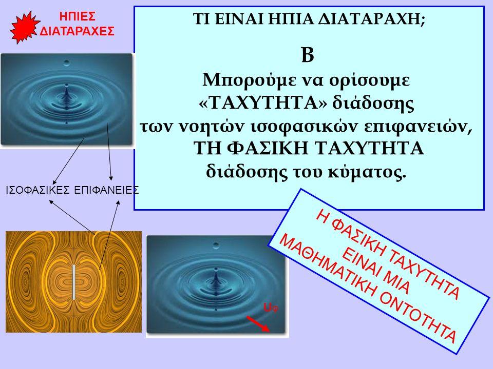 TI EINAI ΗΠΙΑ ΔΙΑΤΑΡΑΧΗ; B Μπορούμε να ορίσουμε «ΤΑΧΥΤΗΤΑ» διάδοσης των νοητών ισοφασικών επιφανειών, TH ΦΑΣΙΚΗ ΤΑΧΥΤΗΤΑ διάδοσης του κύματος.