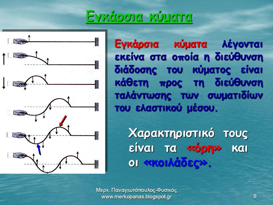 Μερκ.Παναγιωτόπουλος-Φυσικός www.merkopanas.blogspot.gr19 10.