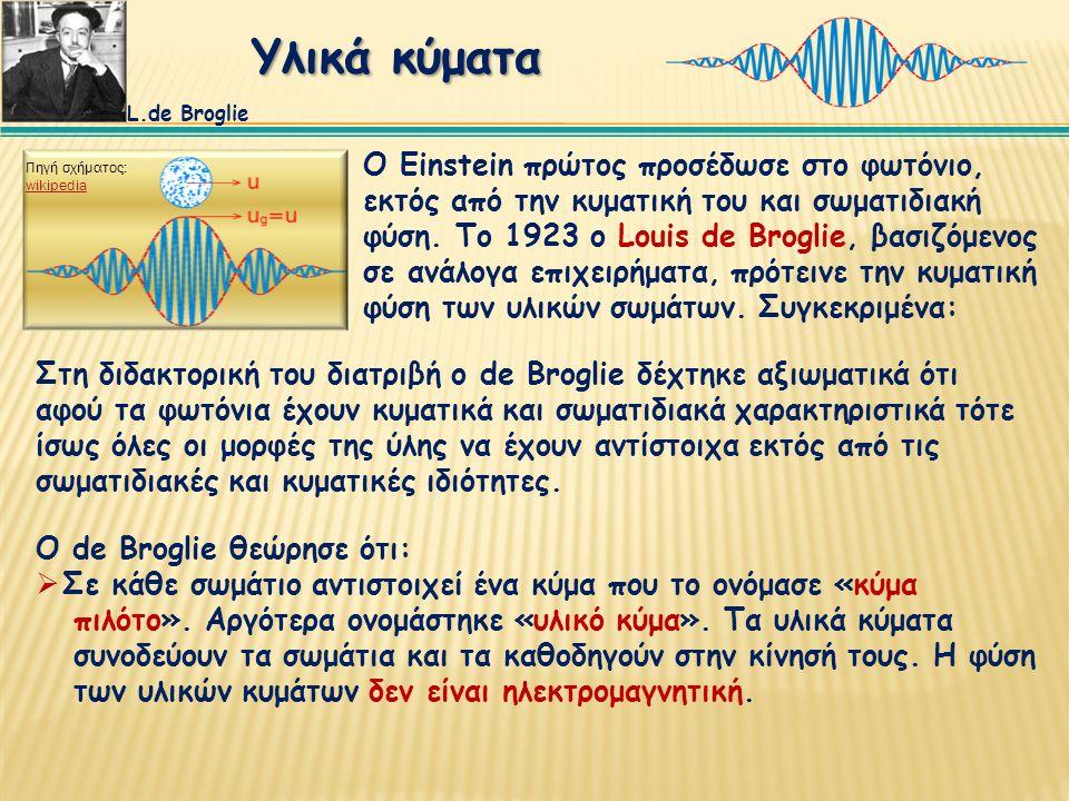 L.de Broglie Υλικά κύματα Πηγή σχήματος: wikipedia Στη διδακτορική του διατριβή ο de Broglie δέχτηκε αξιωματικά ότι αφού τα φωτόνια έχουν κυματικά και σωματιδιακά χαρακτηριστικά τότε ίσως όλες οι μορφές της ύλης να έχουν αντίστοιχα εκτός από τις σωματιδιακές και κυματικές ιδιότητες.