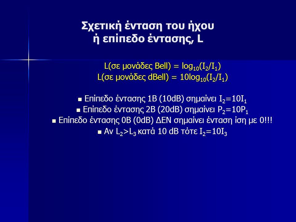 Bell) L(σε μονάδες Bell) = log 10 (I 2 /I 1 ) Bell) L(σε μονάδες dBell) = 10log 10 (I 2 /I 1 ) Επίπεδο έντασης 1B (10dΒ) σημαίνει I 2 =10Ι 1 Επίπεδο έ