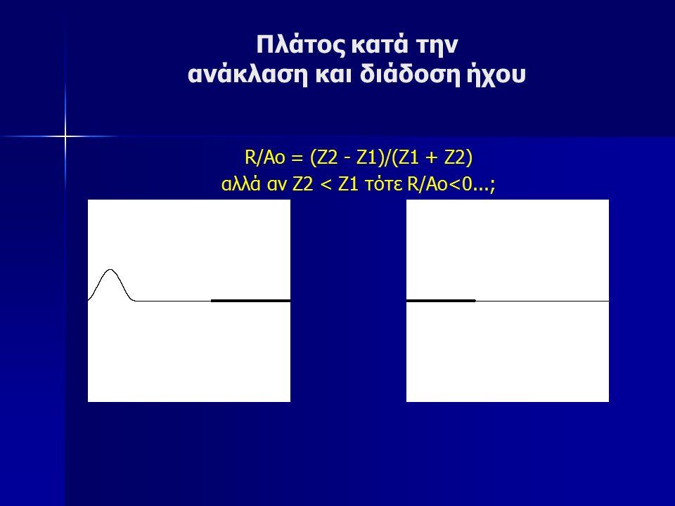 Πλάτος κατά την ανάκλαση και διάδοση ήχου R/Ao = (Z2 - Z1)/(Z1 + Z2) αλλά αν Z2 < Z1 τότε R/Ao<0...;