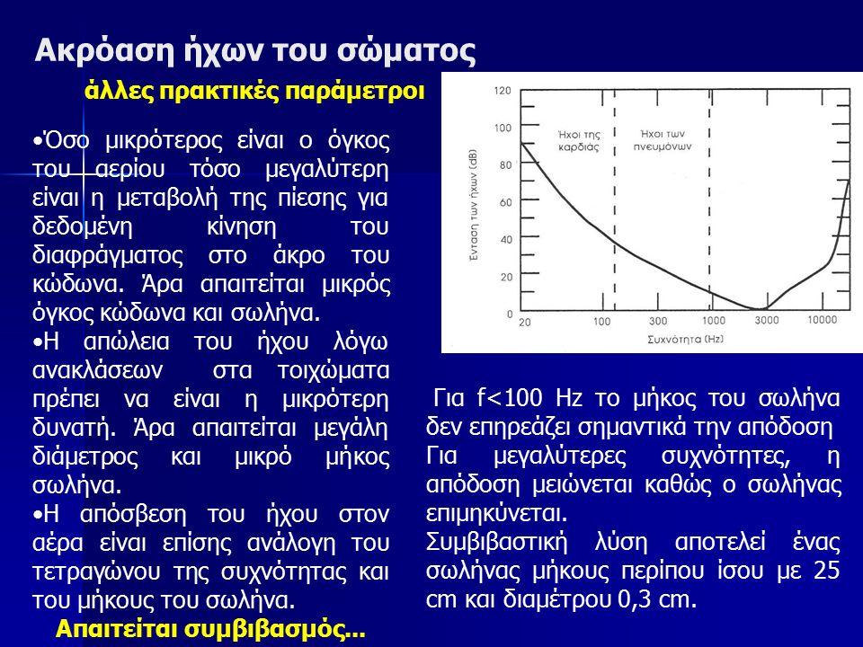 Ακρόαση ήχων του σώματος άλλες πρακτικές παράμετροι Όσο μικρότερος είναι ο όγκος του αερίου τόσο μεγαλύτερη είναι η μεταβολή της πίεσης για δεδομένη κίνηση του διαφράγματος στο άκρο του κώδωνα.