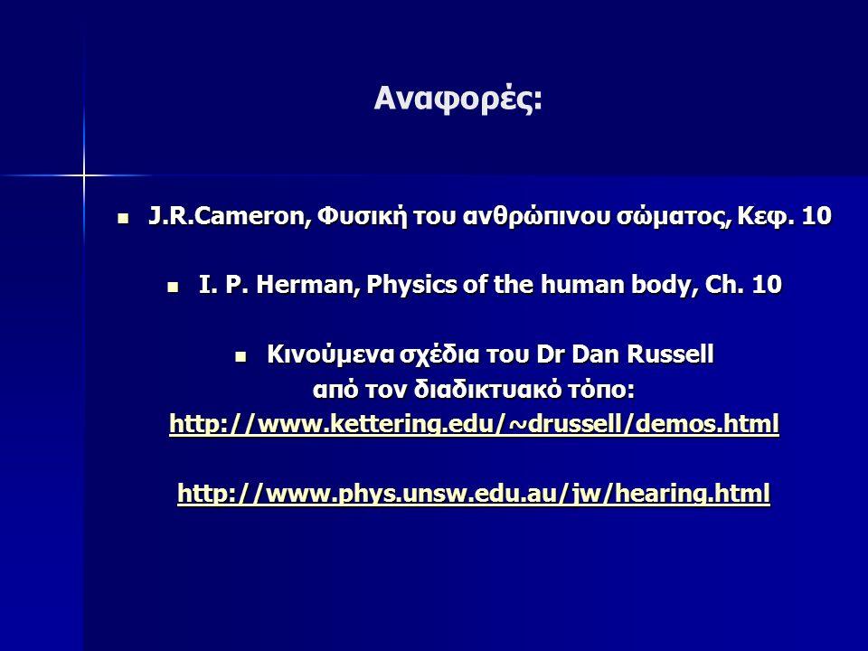 J.R.Cameron, Φυσική του ανθρώπινου σώματος, Κεφ. 10 J.R.Cameron, Φυσική του ανθρώπινου σώματος, Κεφ. 10 I. P. Herman, Physics of the human body, Ch. 1