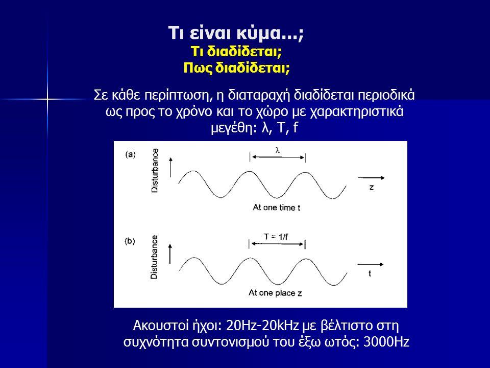 Τι είναι κύμα...; Τι διαδίδεται; Πως διαδίδεται; Σε κάθε περίπτωση, η διαταραχή διαδίδεται περιοδικά ως προς το χρόνο και το χώρο με χαρακτηριστικά μεγέθη: λ, Τ, f Ακουστοί ήχοι: 20Hz-20kHz με βέλτιστο στη συχνότητα συντονισμού του έξω ωτός: 3000Ηz