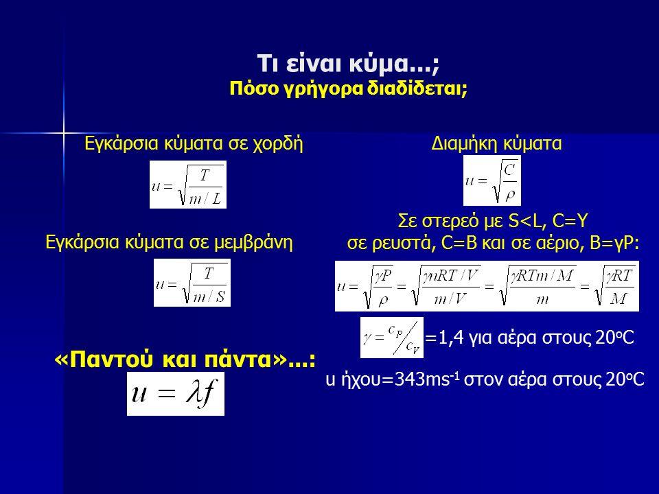 Τι είναι κύμα...; Πόση ενέργεια διαδίδεται; Ως ένταση Ι του ήχου ορίζεται η ενέργεια ανά μονάδα χρόνου που μεταφέρεται από το ηχητικό κύμα μέσω μιας εγκάρσιας διατομής, εμβαδού ενός m 2 Ι = ½ ρu(Aω) 2 = ½ Z (Aω) 2 [μονάδα έντασης: Wm -2 ] Όπου: ρ είναι η πυκνότητα του μέσου διάδοσης, u η ταχύτητα του ήχου, f είναι η συχνότητα, ω = 2πf είναι η κυκλική συχνότητα σε rad/s, A είναι το πλάτος της ταλάντωσης των μορίων από τη θέση ισορροπίας και Ζ = ρu είναι η ακουστική εμπέδηση Ισχύει επίσης P = ZωΑ οπότε: Ι = ½ Z (Aω) 2 = P 2 /2Z Όπου: P η μέγιστη μεταβολή πίεσης