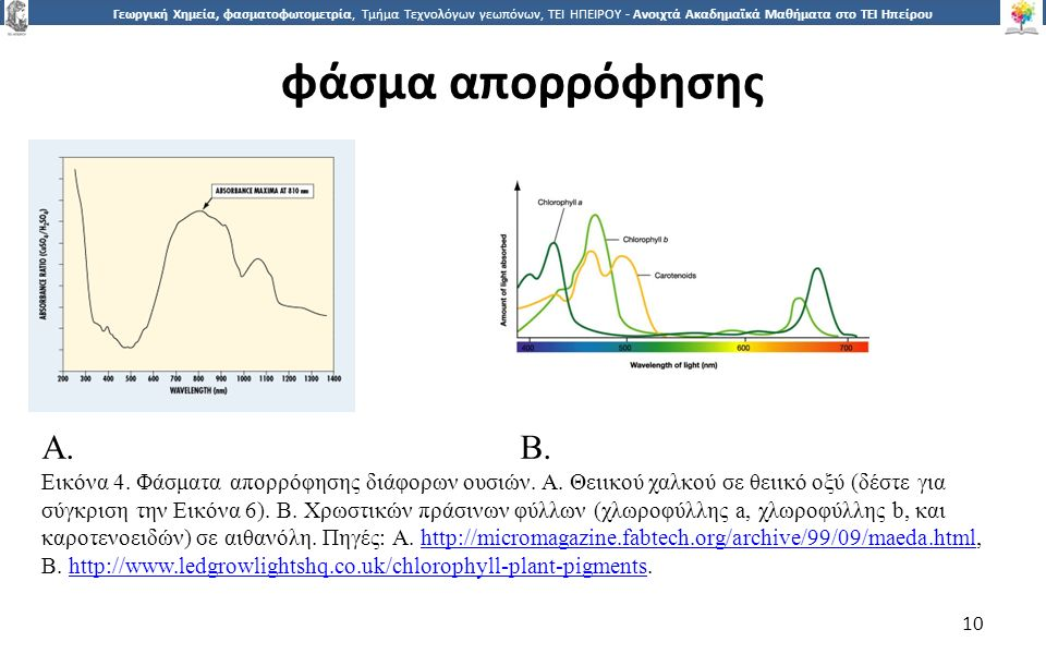 1010 Γεωργική Χημεία, φασματοφωτομετρία, Τμήμα Τεχνολόγων γεωπόνων, ΤΕΙ ΗΠΕΙΡΟΥ - Ανοιχτά Ακαδημαϊκά Μαθήματα στο ΤΕΙ Ηπείρου φάσμα απορρόφησης 10 Α.