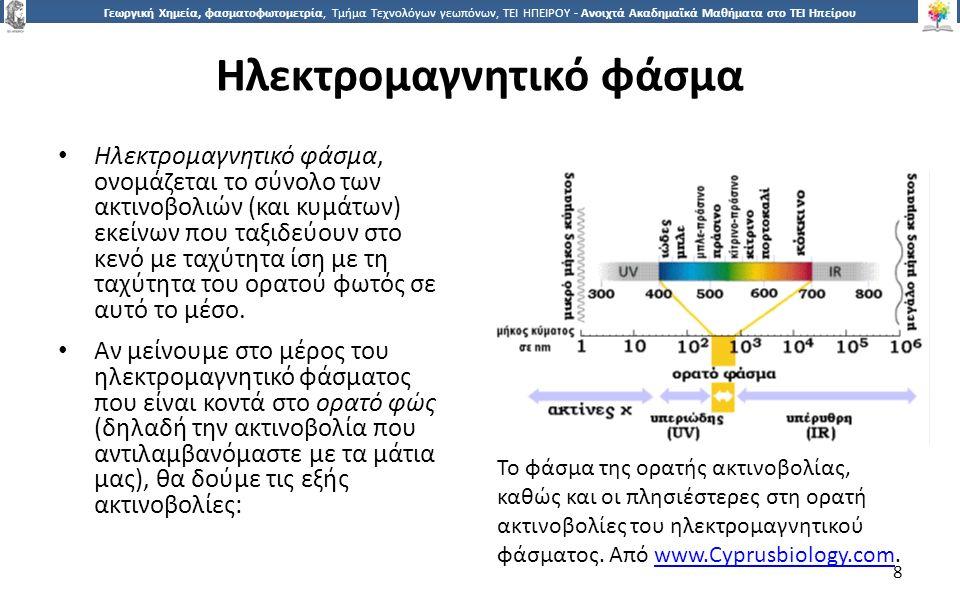 8 Γεωργική Χημεία, φασματοφωτομετρία, Τμήμα Τεχνολόγων γεωπόνων, ΤΕΙ ΗΠΕΙΡΟΥ - Ανοιχτά Ακαδημαϊκά Μαθήματα στο ΤΕΙ Ηπείρου Ηλεκτρομαγνητικό φάσμα Ηλεκ