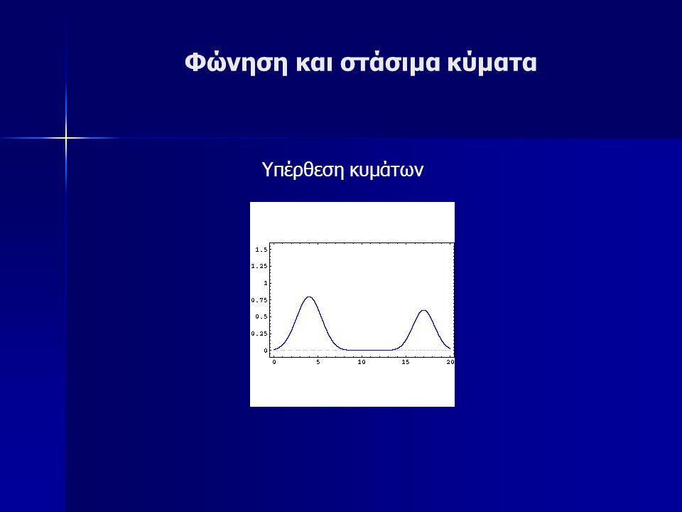 Φώνηση και στάσιμα κύματα Υπέρθεση κυμάτων