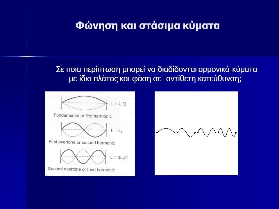 Φώνηση και στάσιμα κύματα Στην πράξη διαδίδεται μια επαλληλία των στάσιμων κυμάτων με χαρακτηριστικό φάσμα συχνοτήτων που μπορεί να βρεθεί με ανάλυση Fourier.
