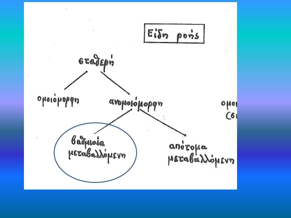 │dy/dx │ <1 (Δημητρίου, 1988) Υδροστατική διανομή πιέσεων, αμελητέες κατακόρυφες κινήσεις Ισχύς της εξίσωσης του Manning για τη διατμητική τάση στερεού ορίου με βάση όμως την κλίση της γραμμής ενέργειας Σχόλιο: Στη ΒΜΡ η κλίση πυθμένα, στάθμης ελεύθερης επιφανείας αλλά και γραμμής ενέργειας δε συμπίπτουν.