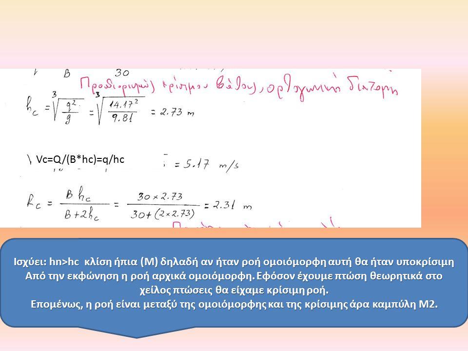 Vc=Q/(B*hc)=q/hc Ισχύει: hn>hc κλίση ήπια (Μ) δηλαδή αν ήταν ροή ομοιόμορφη αυτή θα ήταν υποκρίσιμη Aπό την εκφώνηση η ροή αρχικά ομοιόμορφη. Εφόσον έ