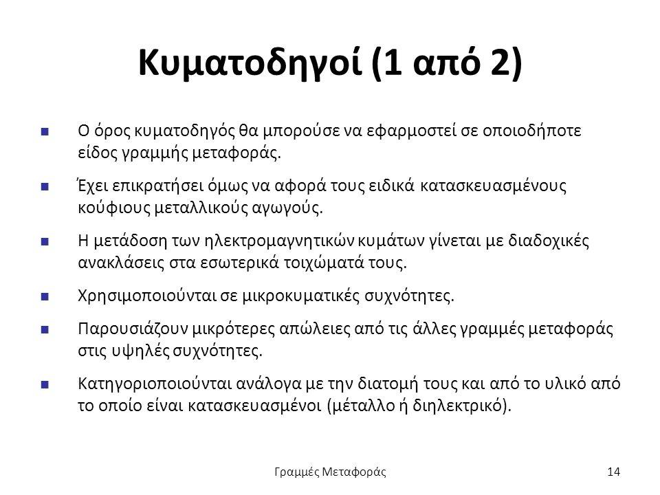 Κυματοδηγοί (1 από 2) Ο όρος κυματοδηγός θα μπορούσε να εφαρμοστεί σε οποιοδήποτε είδος γραμμής μεταφοράς.