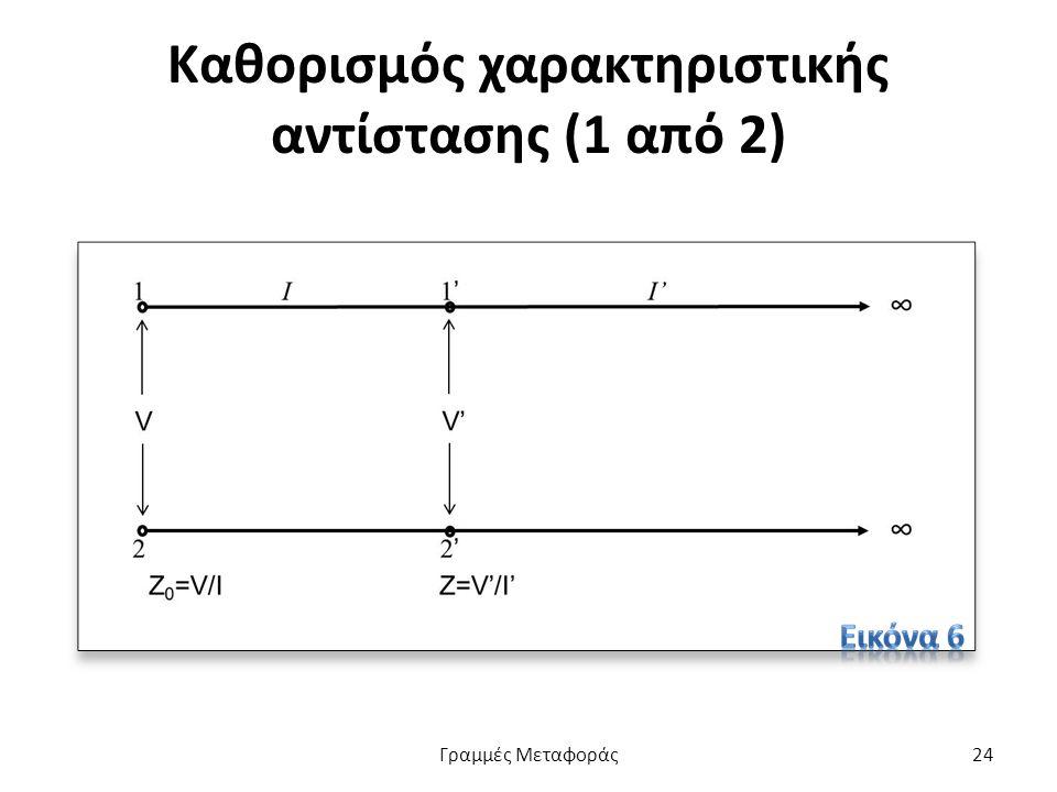 Καθορισμός χαρακτηριστικής αντίστασης (1 από 2) Γραμμές Μεταφοράς24
