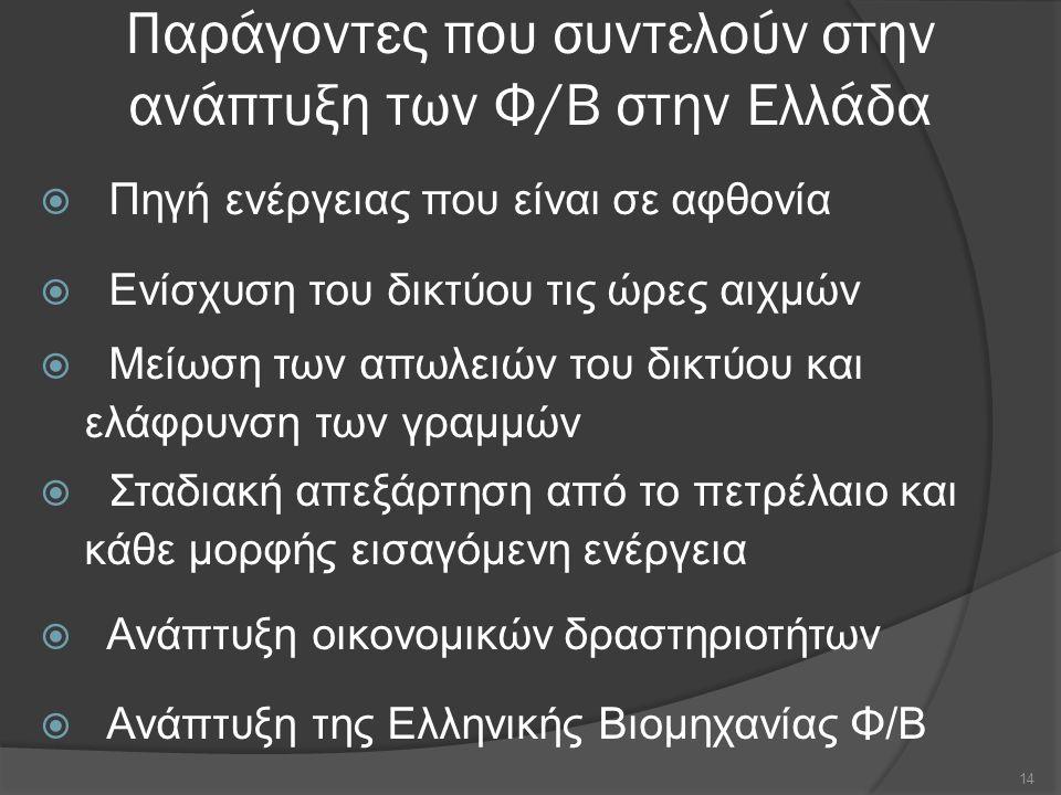 Παράγοντες που συντελούν στην ανάπτυξη των Φ/Β στην Ελλάδα  Πηγή ενέργειας που είναι σε αφθονία  Ενίσχυση του δικτύου τις ώρες αιχμών  Μείωση των απωλειών του δικτύου και ελάφρυνση των γραμμών  Σταδιακή απεξάρτηση από το πετρέλαιο και κάθε μορφής εισαγόμενη ενέργεια  Ανάπτυξη οικονομικών δραστηριοτήτων  Ανάπτυξη της Ελληνικής Βιομηχανίας Φ/Β 14