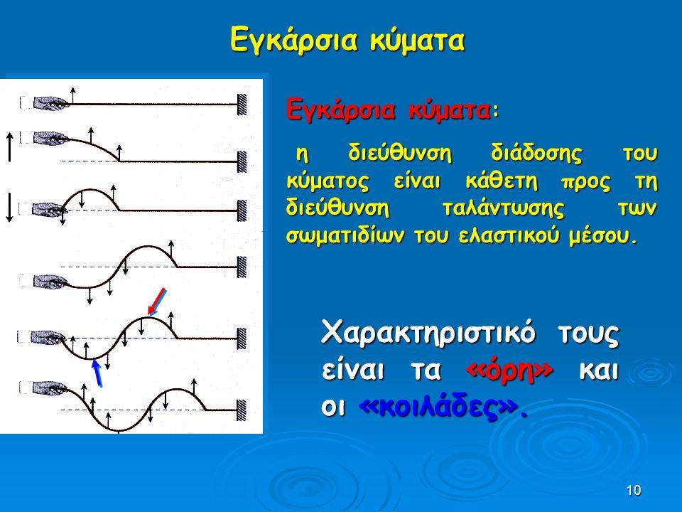 10 Εγκάρσια κύματα Εγκάρσια κύματα : η διεύθυνση διάδοσης του κύματος είναι κάθετη προς τη διεύθυνση ταλάντωσης των σωματιδίων του ελαστικού μέσου.