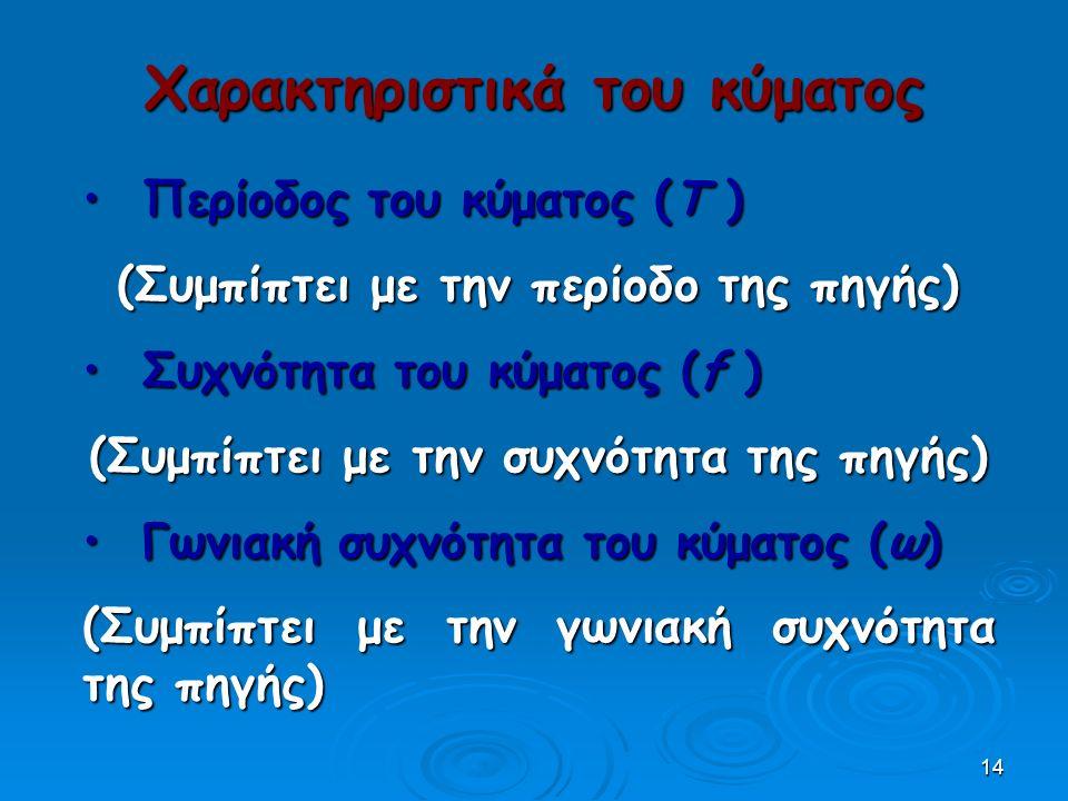 14 Χαρακτηριστικά του κύματος Περίοδος του κύματος (Τ ) Περίοδος του κύματος (Τ ) (Συμπίπτει με την περίοδο της πηγής) Συχνότητα του κύματος (f ) Συχνότητα του κύματος (f ) (Συμπίπτει με την συχνότητα της πηγής) Γωνιακή συχνότητα του κύματος (ω) Γωνιακή συχνότητα του κύματος (ω) (Συμπίπτει με την γωνιακή συχνότητα της πηγής)