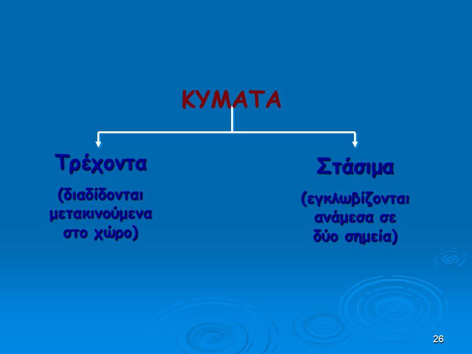 26 Τρέχοντα (διαδίδονται μετακινούμενα στο χώρο) Στάσιμα (εγκλωβίζονται ανάμεσα σε δύο σημεία) ΚΥΜΑΤΑ