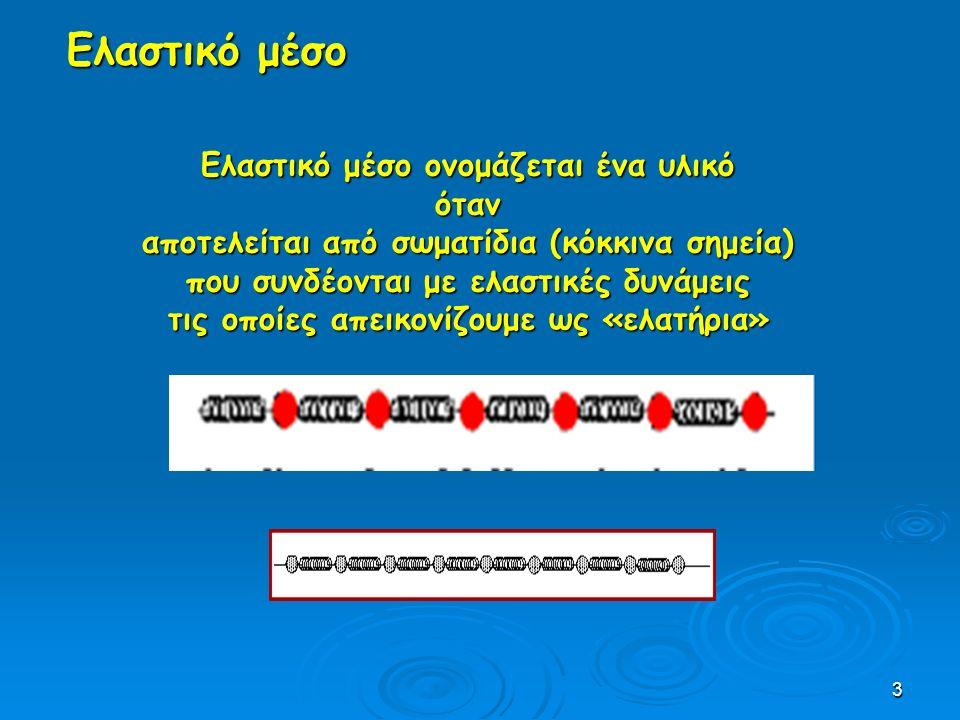 3 Ελαστικό μέσο Ελαστικό μέσο ονομάζεται ένα υλικό όταν αποτελείται από σωματίδια (κόκκινα σημεία) που συνδέονται με ελαστικές δυνάμεις τις οποίες απε