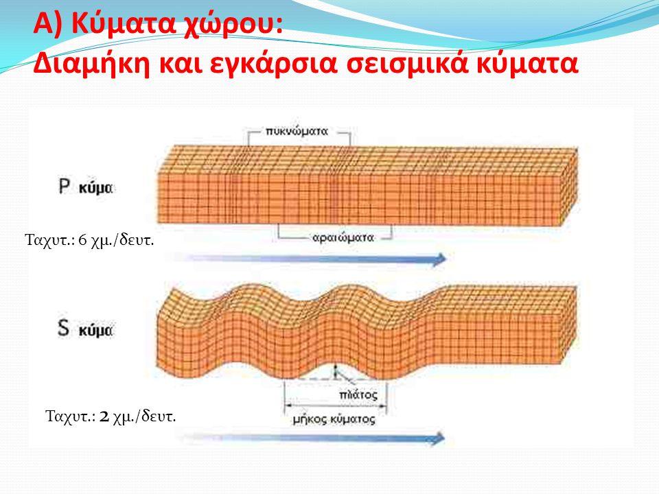 Α) Κύματα χώρου: Διαμήκη και εγκάρσια σεισμικά κύματα Ταχυτ.: 6 χμ./δευτ. Ταχυτ.: 2 χμ./δευτ.