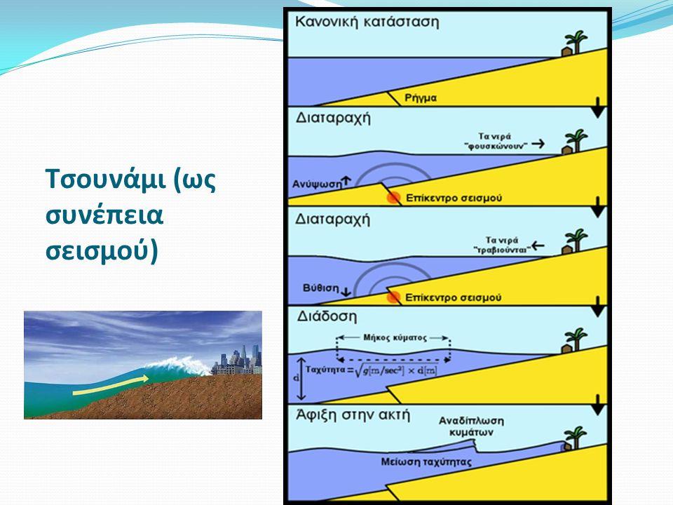 Τσουνάμι (ως συνέπεια σεισμού)